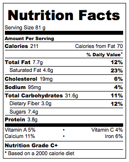 nutrition label, pizza kit fundraising, fundraiser